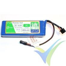 Batería LiFe receptor Hyperion G5 2S 1450mAh (9.57Wh) 2S1P 5C 81g
