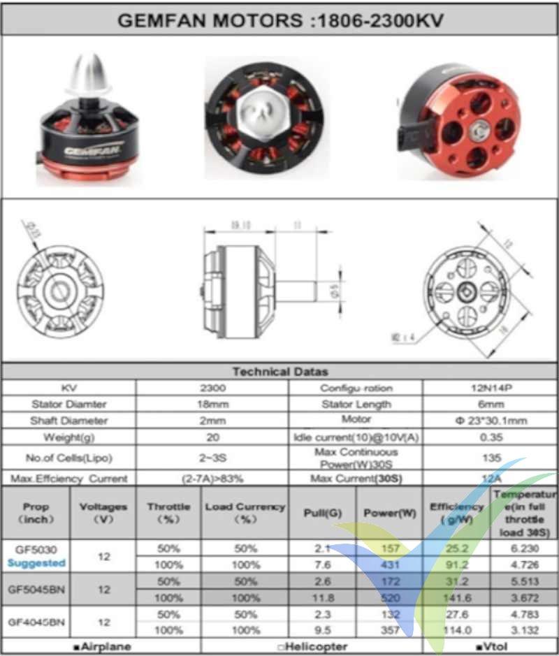 Datos técnicos del motor brushless GEMFAN M1806, 2300Kv