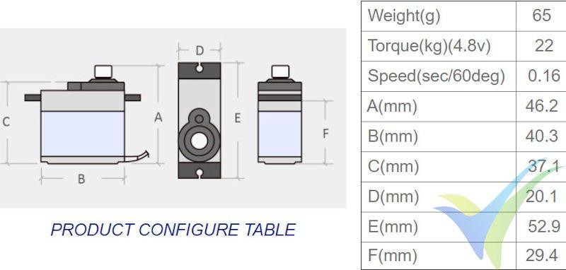 Datos técnicos del servo digital TowerPro MG968 Titanium