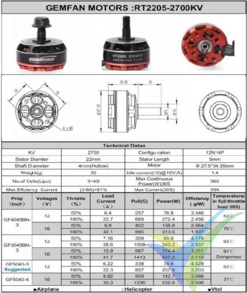 Datos técnicos del motor brushless Gemfan MRT2205-1, 2700Kv